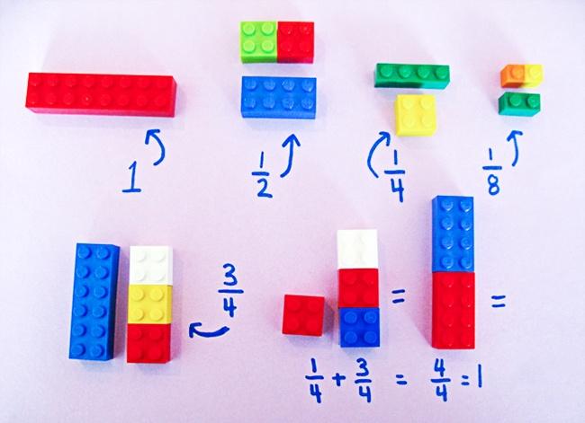 Un Increíble método de aprender Matemáticas usando los Bloques de Lego