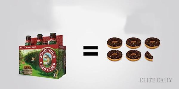 Bebiendo calorias Asi se compara el Alcohol a tus Comidas Favoritas 03
