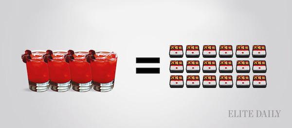 Bebiendo calorias Asi se compara el Alcohol a tus Comidas Favoritas 06