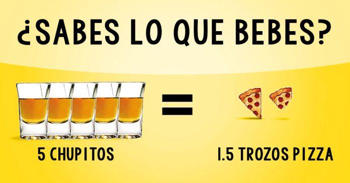 Bebiendo calorias Asi se compara el Alcohol a tus Comidas Favoritas banner 2