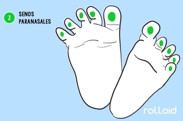 Los expertos revelan que puedes Calmar a cualquier Bebé haciéndole ESTO en los pies