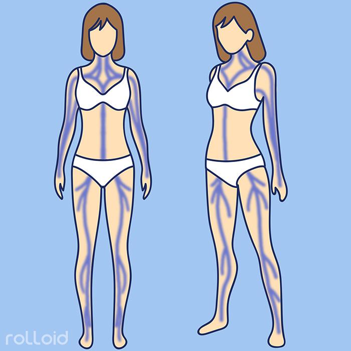 sintomas glandula tiroides 10