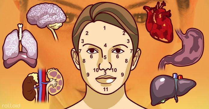 como diagnosticar diferentes problemas salud rostro banner