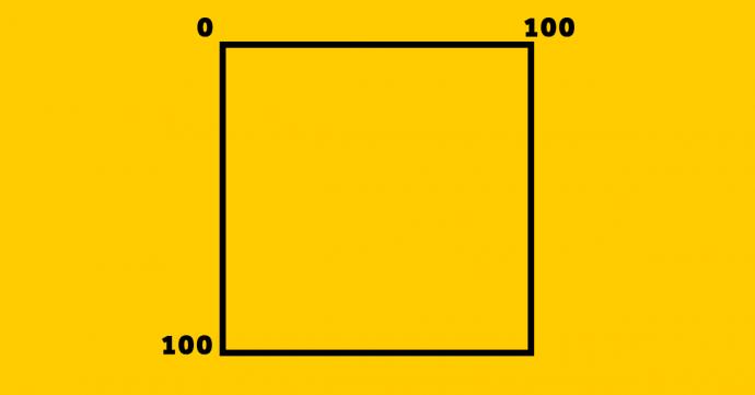 la ventana de johari un test psicologico que define tu personalidad con solo dos preguntas 153761