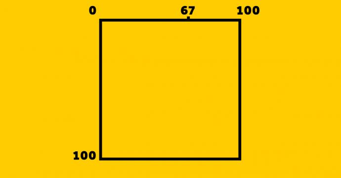 la ventana de johari un test psicologico que define tu personalidad con solo dos preguntas 153783