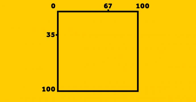 la ventana de johari un test psicologico que define tu personalidad con solo dos preguntas 153785
