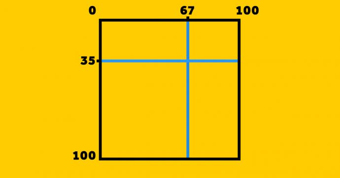 la ventana de johari un test psicologico que define tu personalidad con solo dos preguntas 153802