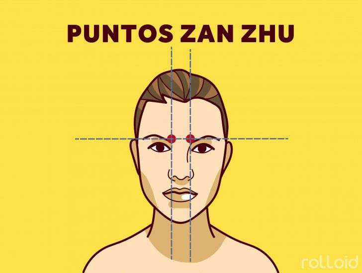 masajea estos puntos de estres para deshacerte de un dolor de cabeza en menos de 5 minutos 05