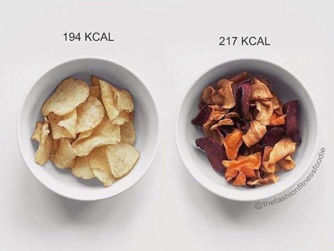 20 Cosas del día a día que muestran lo que engordan al tomarlas