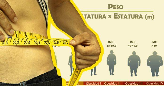 existe una manera mas preciso de medir tu peso saludable banner
