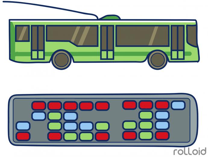 Cómo elegir el asiento más seguro en los 7 medios de transporte más usados del mundo