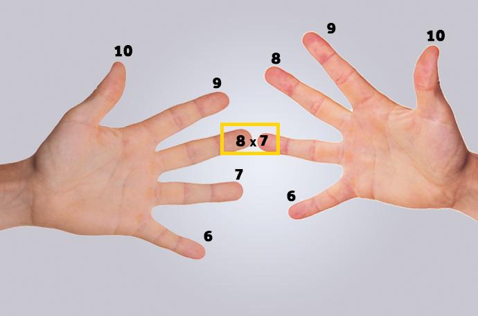 los 10 trucos que aprendiste en el colegio que aun te pueden servir 05