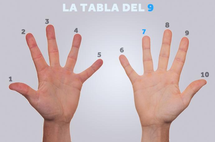 los 10 trucos que aprendiste en el colegio que aun te pueden servir 06