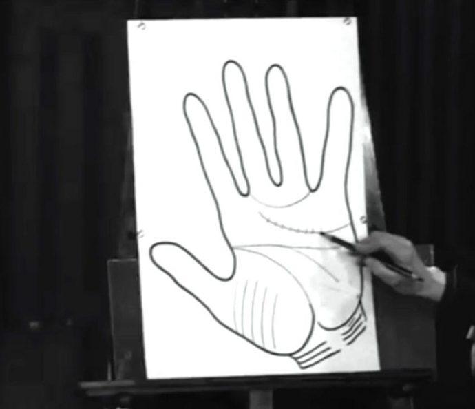 15 Impactantes cosas que dicen tus manos sobre ti con los trucos de las líneas para leerlas