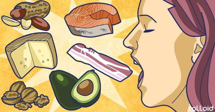 todo lo que deberias saber sobre la dieta cetogenica banner
