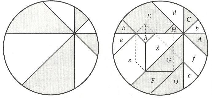 8 Teoremas y leyes que deberíamos aprender cuanto antes y que podrían salvarnos en más de una ocasión