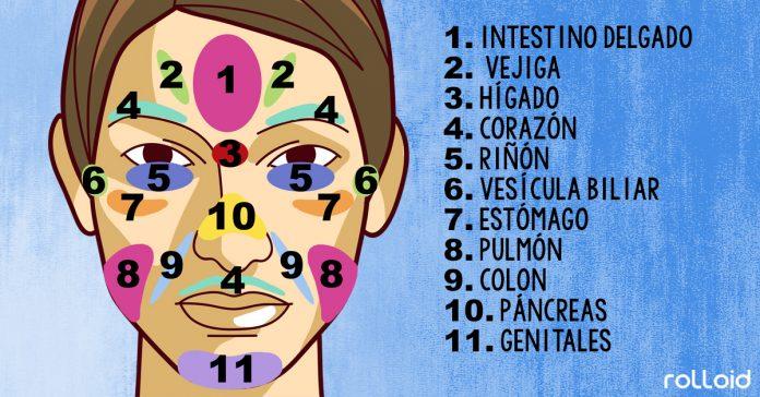 11 defectos de tu piel que dicen mucho mas de tu salud de lo que pensabas banner