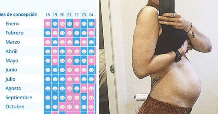 15 formas seguramente no sabias saber sexo bebe banner