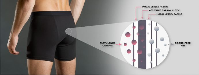 Una empresa lanza los pantalones 'antipedos' para no volver a pasar vergüenza en público